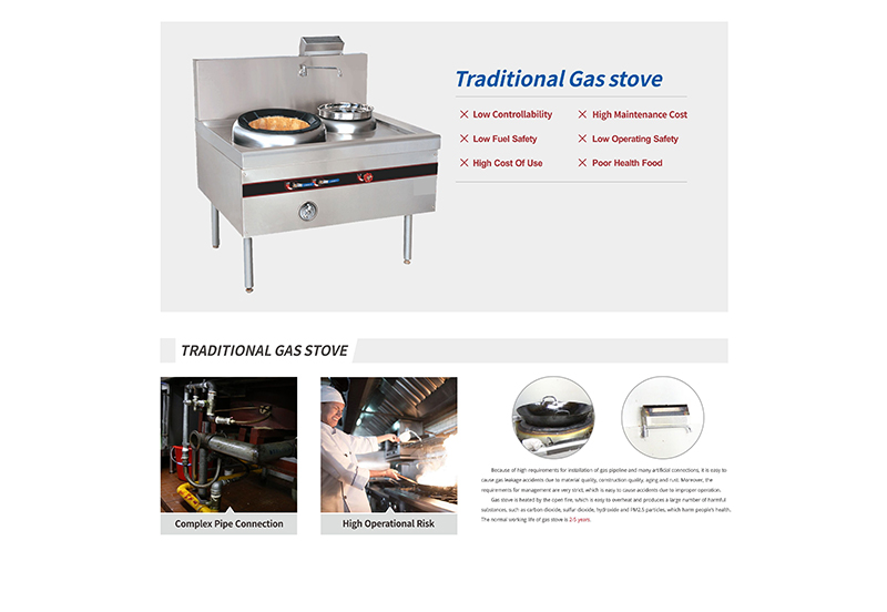 Discover the Benefits of 5000w induction cooker