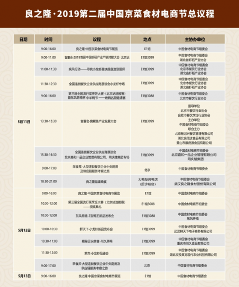The schedule of 2nd Beijing food E-commerce Festival